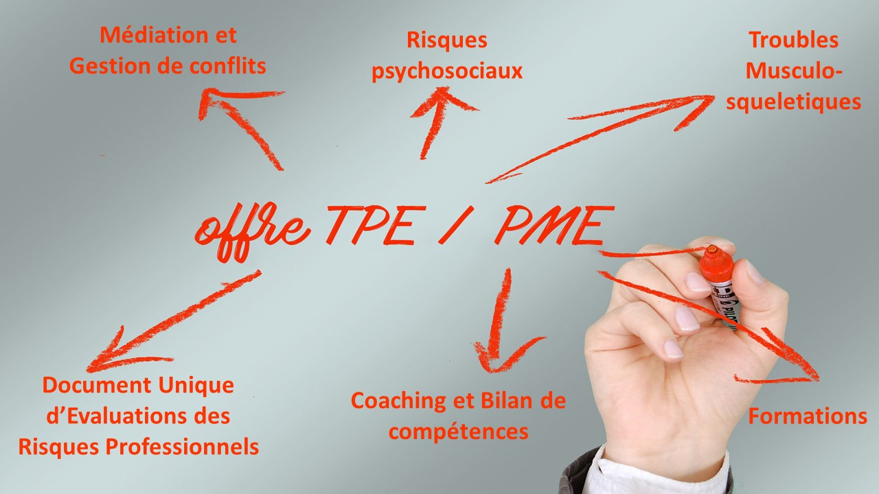 offre TPE/PME site At Work Conseil