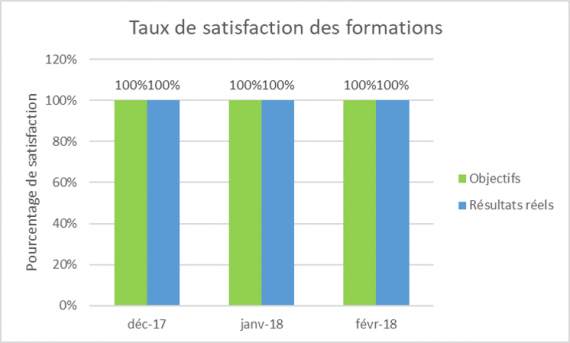 satisfaction at work conseil